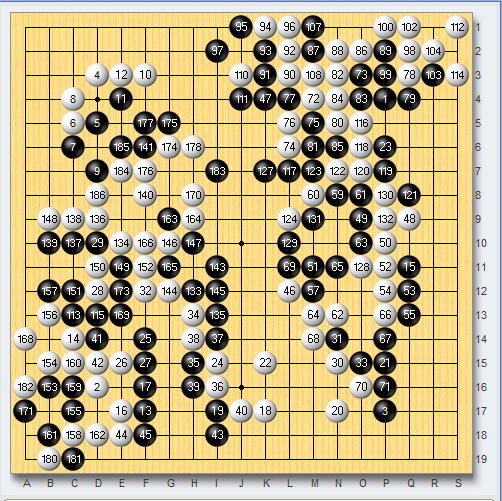 p)黑棋星小目开局,左边交换几手后图片